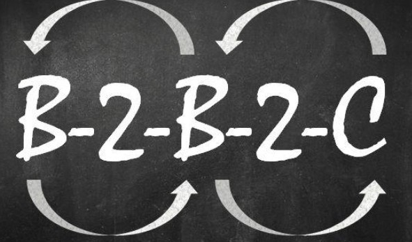 B2B2C多用户商城系统